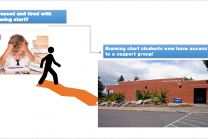 photo of a grade school student a graphic of a person walking on a path to the Health sciences building