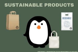 Penguin with tote bag surrounded by paper bag and reusable plastic bag. Forest green background. Meant to illustrate Clark students being more environmentally cautious.